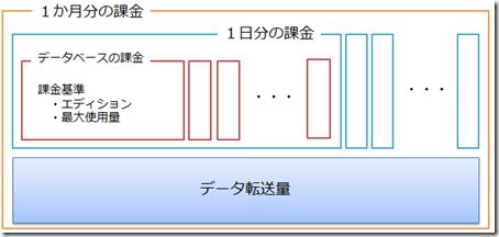 20110112052953